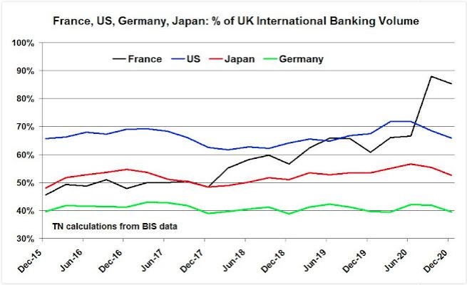 | UK international banking | MR Online